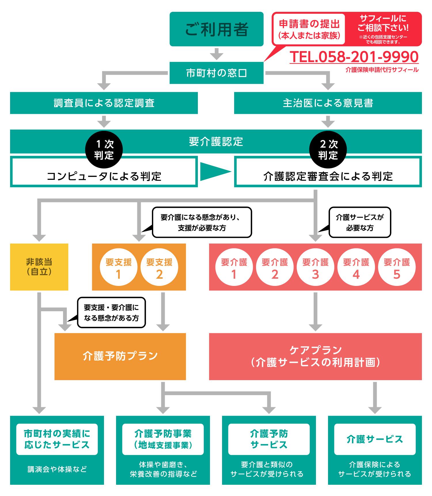 img_safir_kyotaku_1500_1721